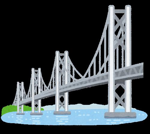 岡山県と香川県を結ぶ大きな橋、瀬戸大橋(備讃瀬戸大橋)のイラスト